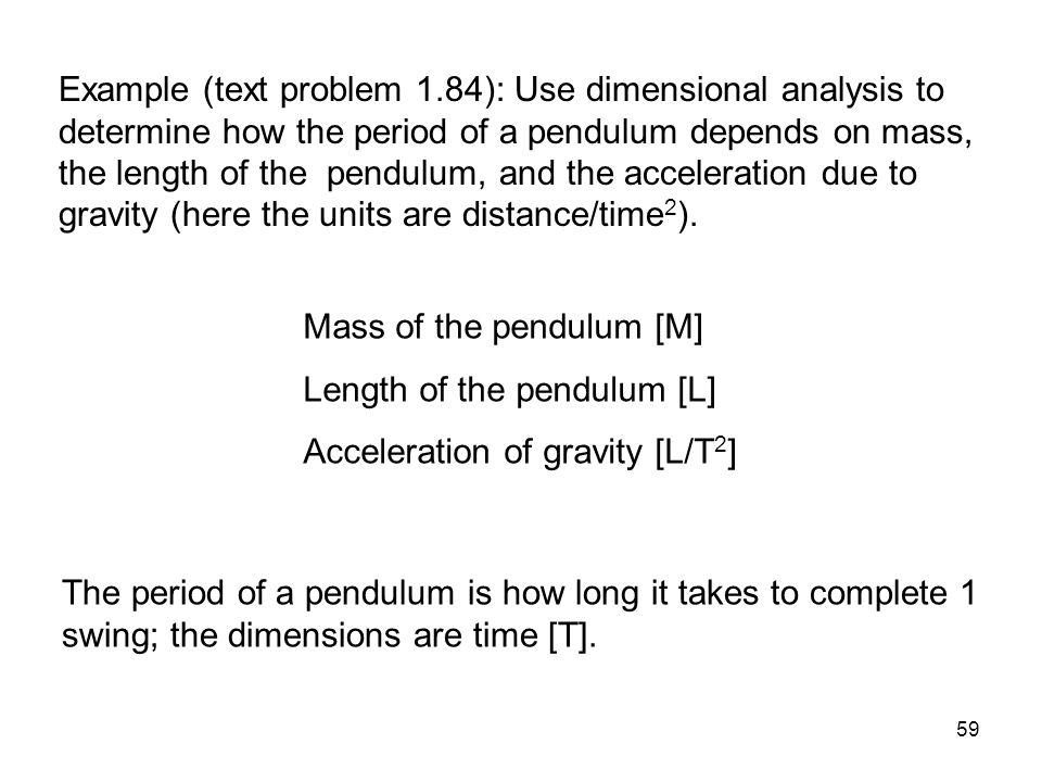 Mass of the pendulum [M] Length of the pendulum [L]